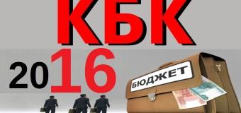 Изменения КБК в 2016 году