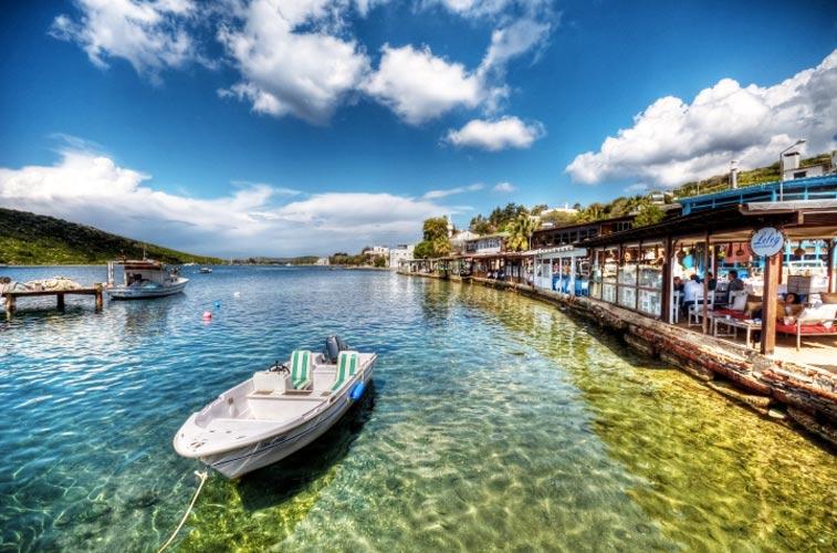 Turkey-regions6